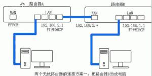 无线路由器连接无线路由器最简单新方法