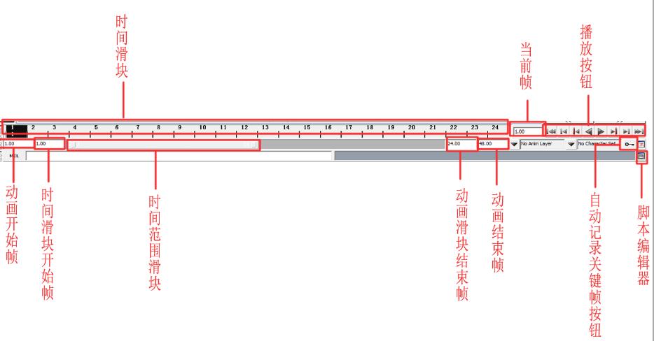 第一章:MAYA的公共菜单系统——1.1maya的界面(下)
